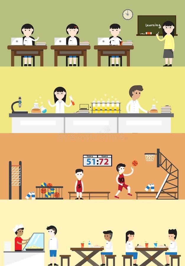 教学楼内部的平的动画片学生和布局为 向量例证
