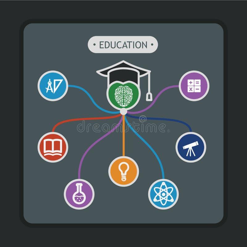 教育与平的象的构思设计例证 库存图片