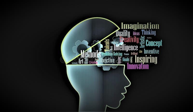 教育创造性的脑子头脑 皇族释放例证