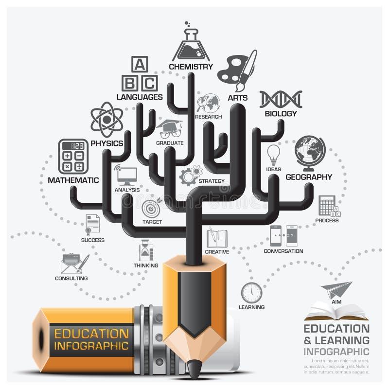 教育和学习步Infographic与树铅笔芯Su 皇族释放例证