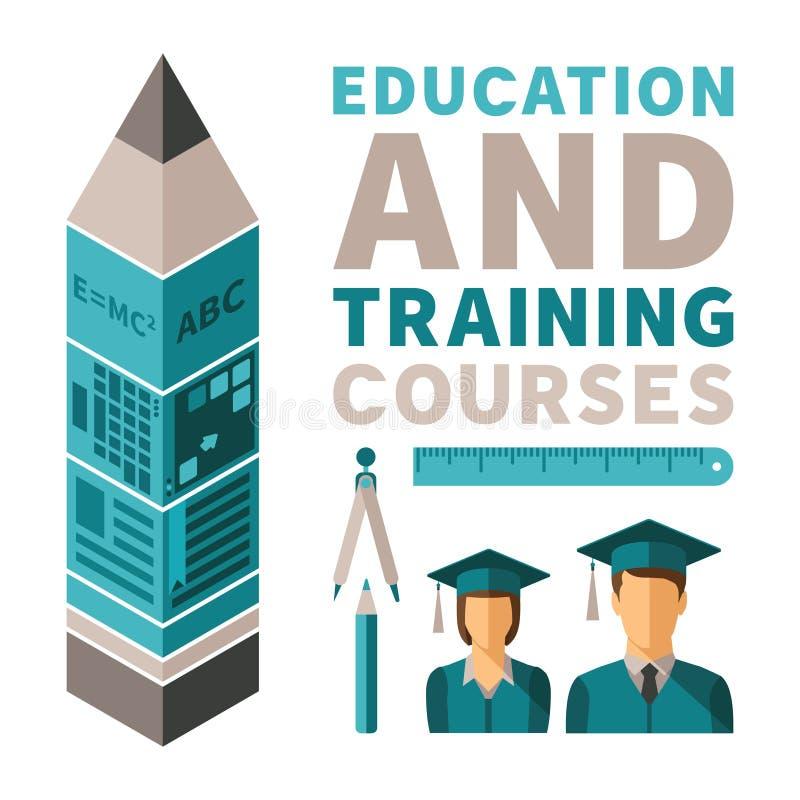教育和训练路线导航在平的样式的概念 向量例证