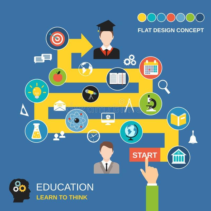教育处理概念 皇族释放例证