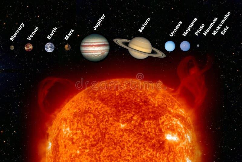 教育太阳空间系统 库存例证