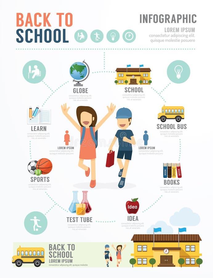 教育学校模板设计Infographic 概念传染媒介 皇族释放例证