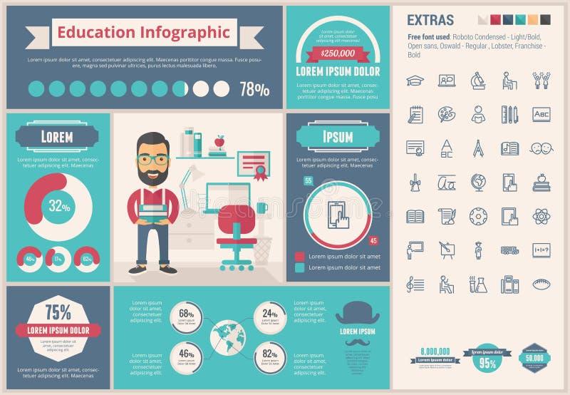 教育平的设计Infographic模板 库存例证