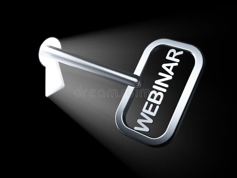 教育概念:在钥匙的Webinar 皇族释放例证