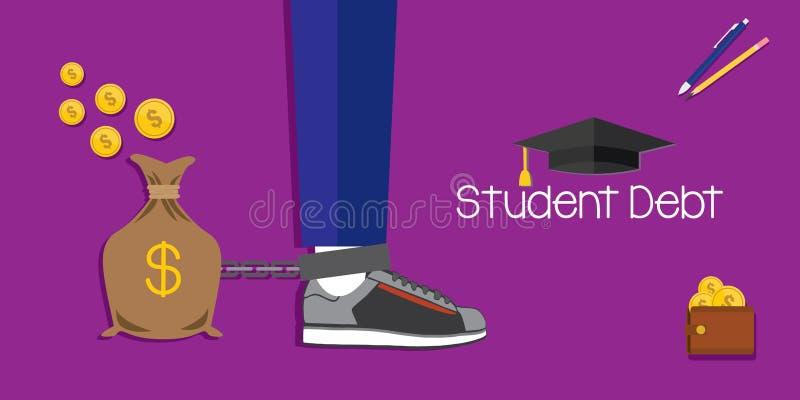 教育的学生债务 皇族释放例证