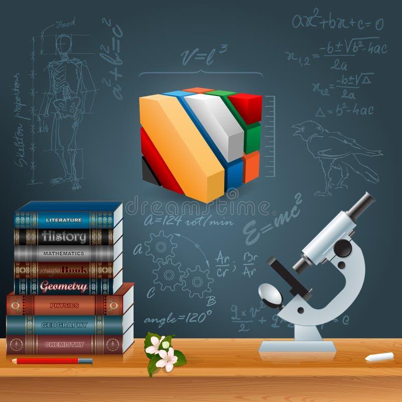 教育的抽象设计模板与学习的过程图片
