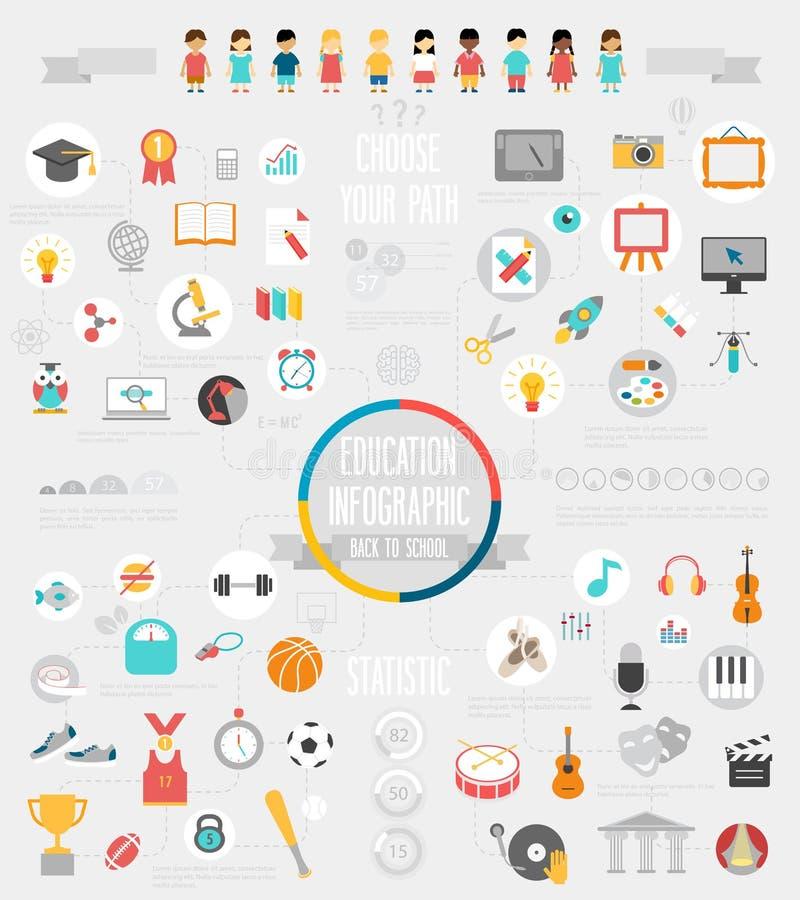 教育Infographic设置了与图和其他元素 库存例证