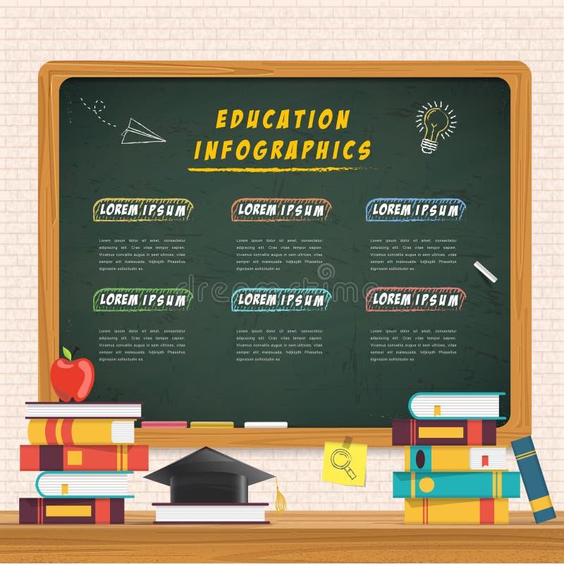 教育infographic设计 皇族释放例证