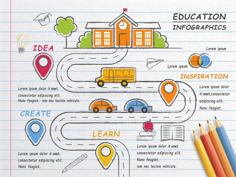 教育infographic设计 库存例证