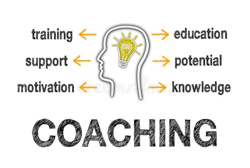 教练企业概念 库存例证