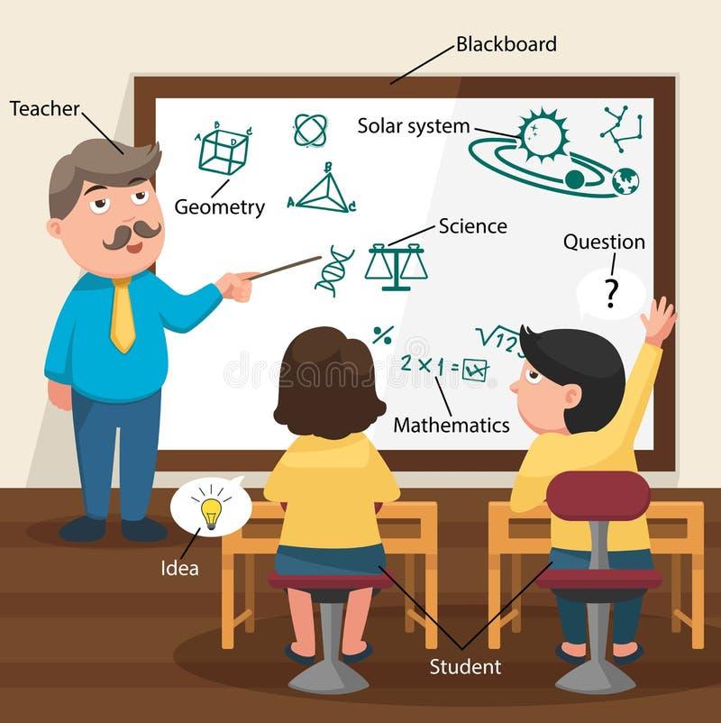 教他的学生的老师在教室 向量例证