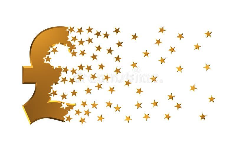 散开对星的英镑标志图片