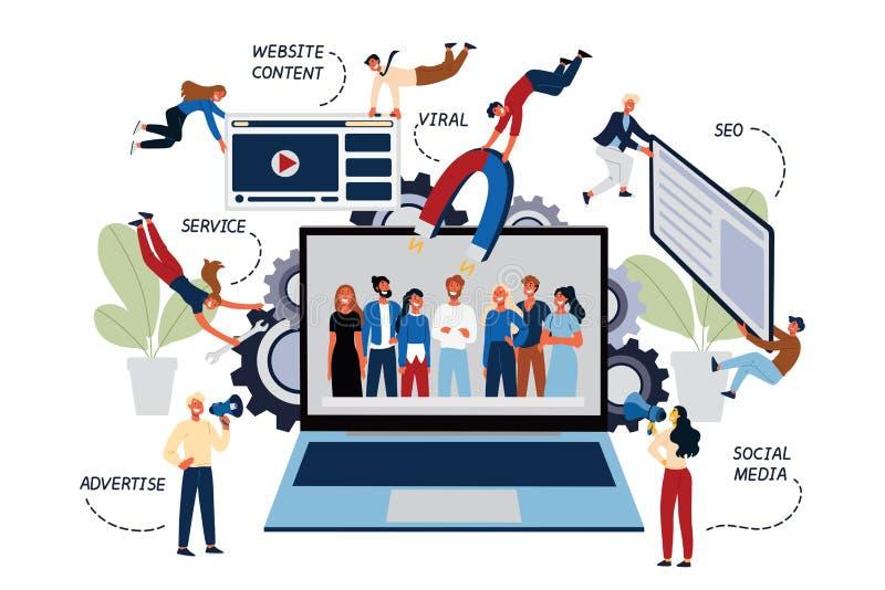 数字和社会媒介行销,SMM的企业概念 库存例证