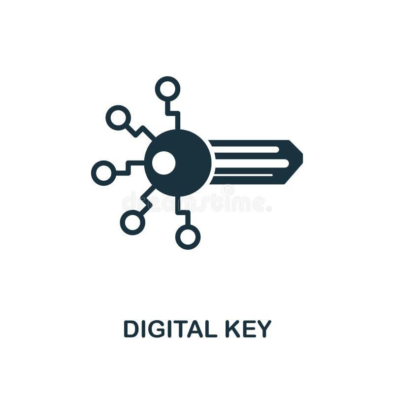 数字式关键象 从隐藏货币象收藏的单色样式设计 Ui 映象点完善的简单的图表数字关键ico 库存例证