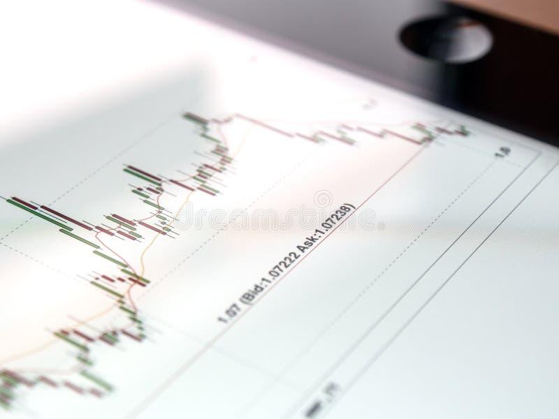 数字式在片剂屏幕上的货币市场图 免版税库存图片