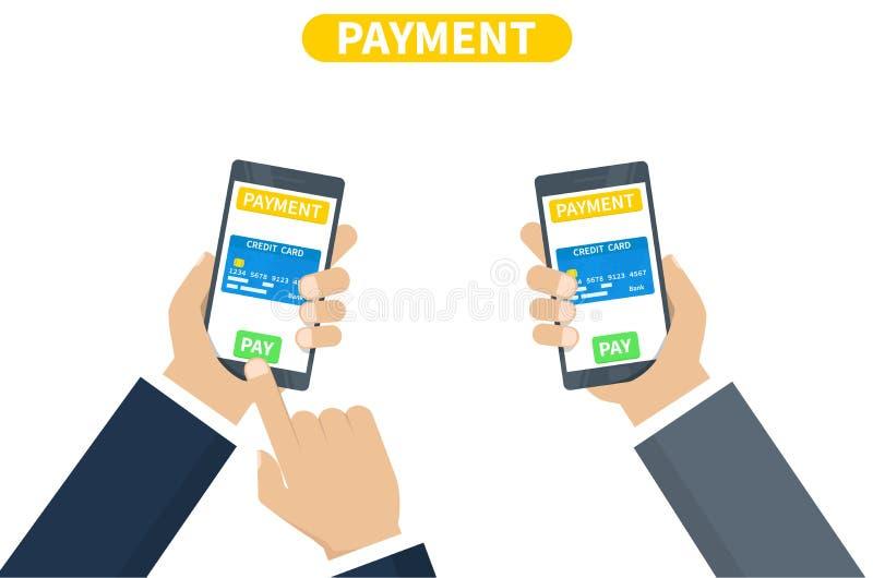 数字式流动钱包付款概念-递拿着有信用卡象的手机在触摸屏幕 互联网 皇族释放例证