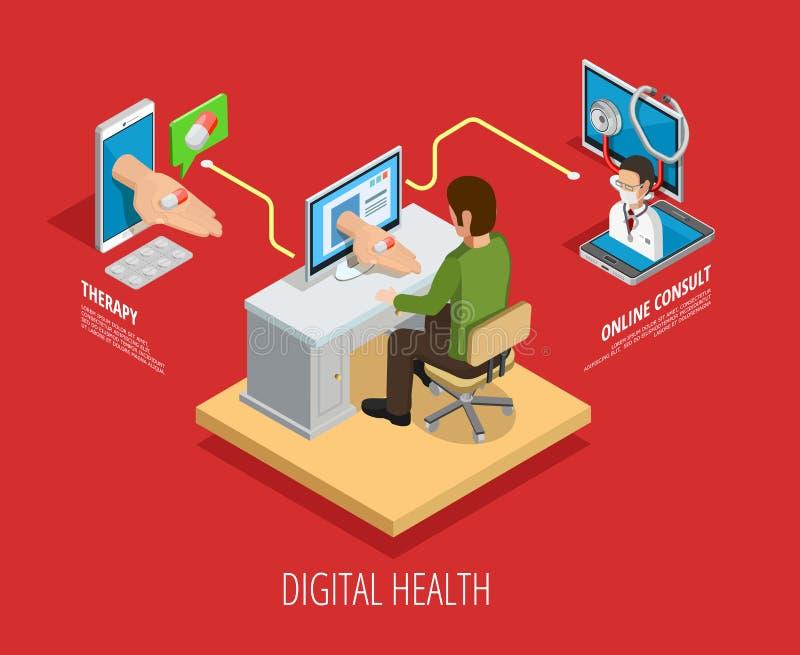数字式网上卫生保健等量模板 向量例证