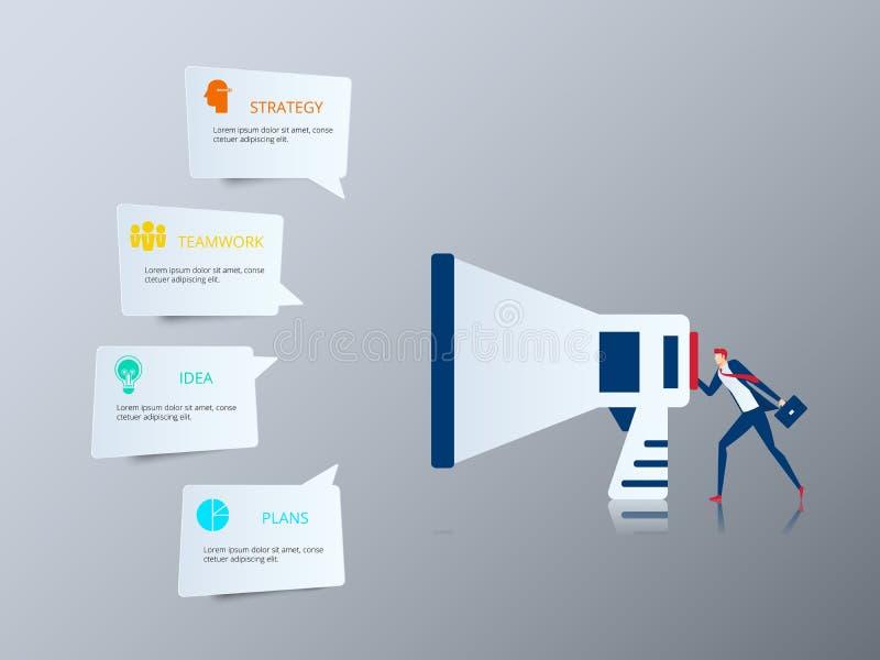 数字式营销和广告概念 使用扩音机的说的商人网上行销 向量例证