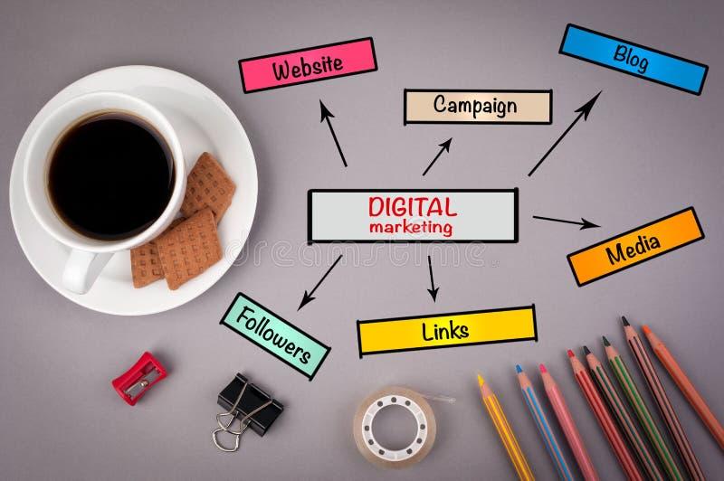 数字式营销,介绍的企业概念 在灰色o 免版税库存图片