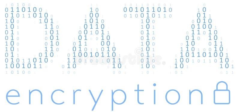 数字资料加密安全代码 库存例证