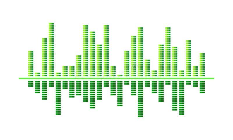 数字音乐波浪传染媒介设计  鲜绿色的光谱酒吧 合理的脉冲 音频调平器 向量例证