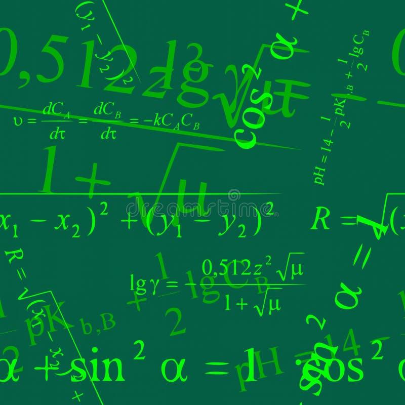 数学墙纸 向量例证