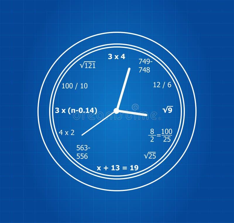 数学等式时钟 库存例证