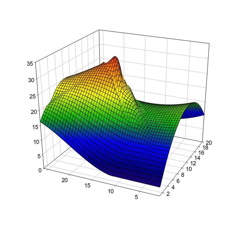 数据剧情- 3D大数据地图  向量例证