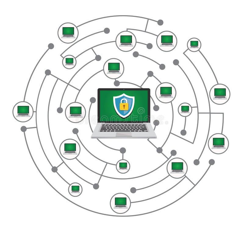 数据在白色背景隔绝的被保护的网络概念 向量例证