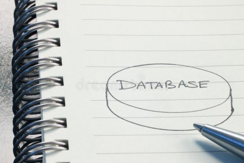 数据库绘制 免版税库存图片