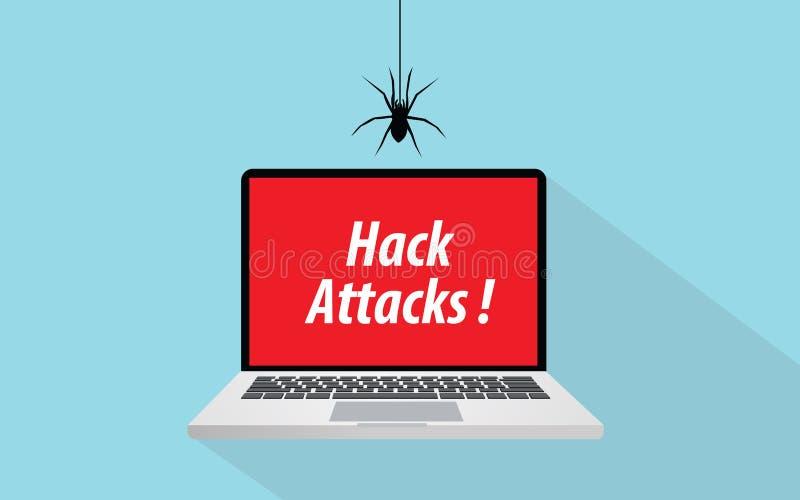 文丐攻击与膝上型计算机和蜘蛛标志标志的概念例证 向量例证