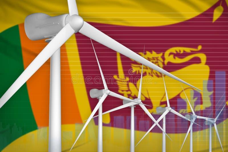斯里兰卡风能力量数字图表概念-绿色自然能工业例证 3d?? 皇族释放例证