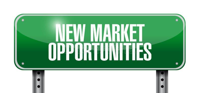 新市场机会路牌概念 向量例证