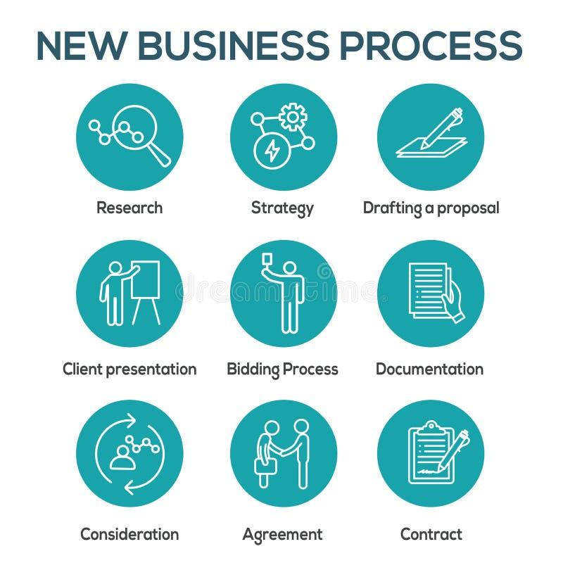 新的商业运作象设置与出价过程,提案,合同 向量例证
