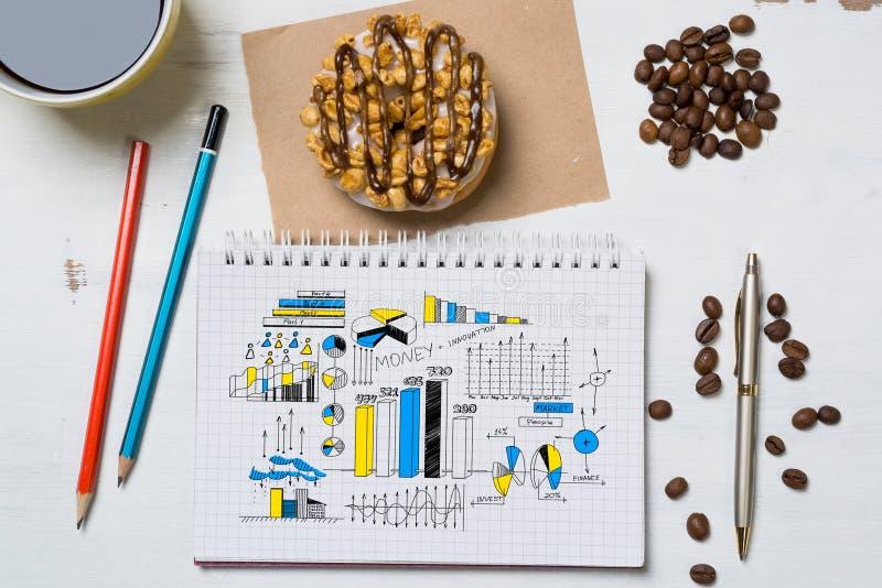 新的想法的甜快餐 免版税库存照片