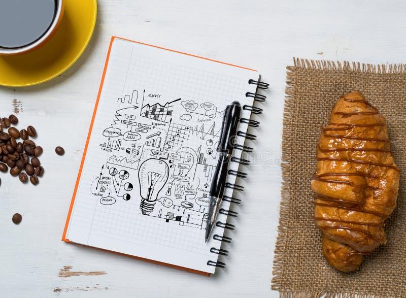 新的想法的甜快餐 库存图片