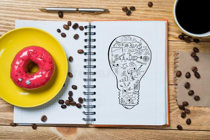 新的想法的甜快餐 图库摄影