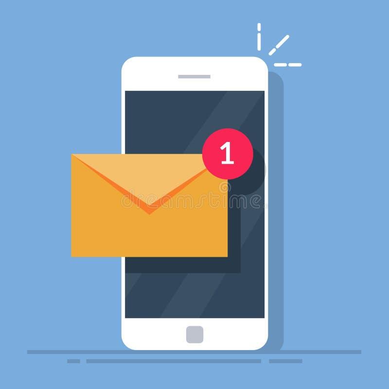 新的电子邮件的通知在您的手机或智能手机的 图象图标例证邮件 在白色隔绝的平的传染媒介例证 皇族释放例证