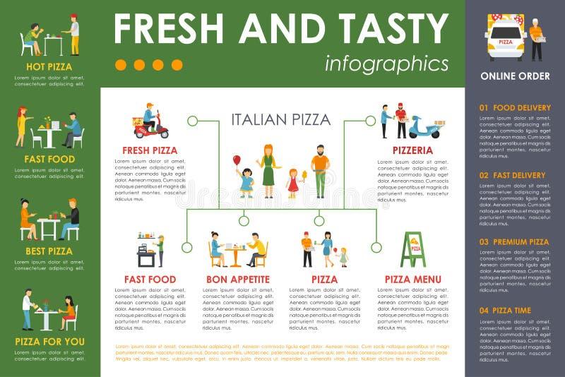 Download 新鲜和鲜美薄饼infographics 平的概念网传染媒介例证 比萨店介绍 向量例证 - 插画 包括有 图象, 局部: 72352284