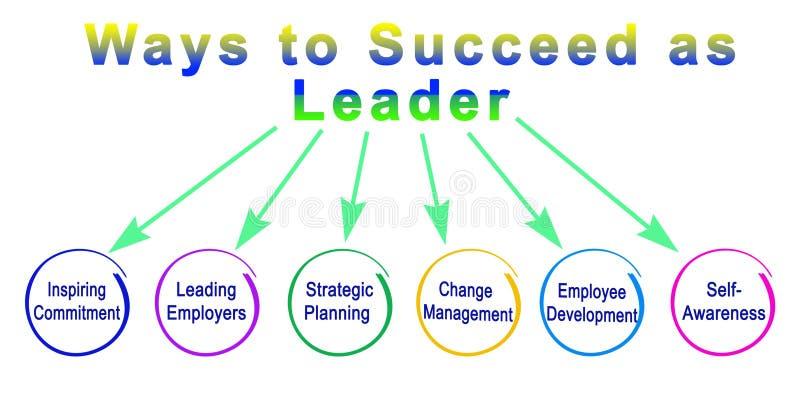 方式成功作为领导 库存例证