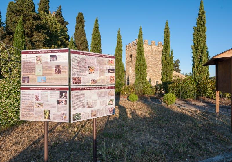 旅游讯息在Badia Passignano被保护的自然区域  库存图片