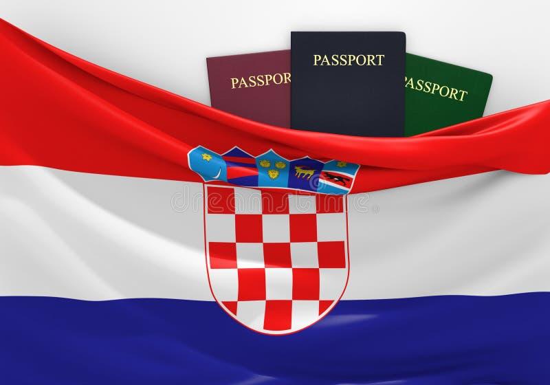 旅行和旅游业在克罗地亚,有被分类的护照的 库存例证