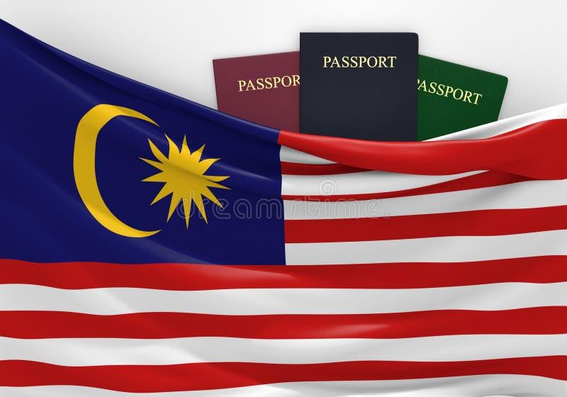 旅行和旅游业在马来西亚,有被分类的护照的 皇族释放例证