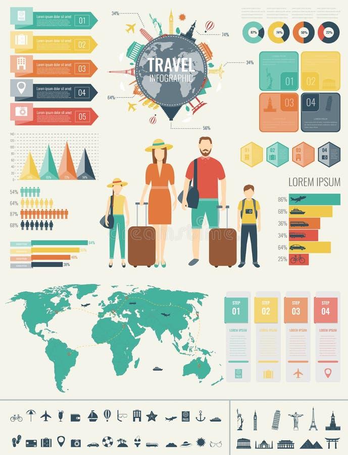 旅行和旅游业 Infographic设置了与图和其他元素 也corel凹道例证向量 皇族释放例证