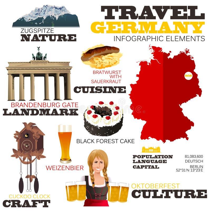 旅行的Infographic元素到德国 库存例证