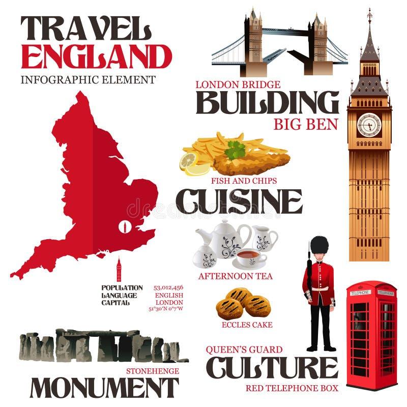 旅行的Infographic元素到英国 向量例证