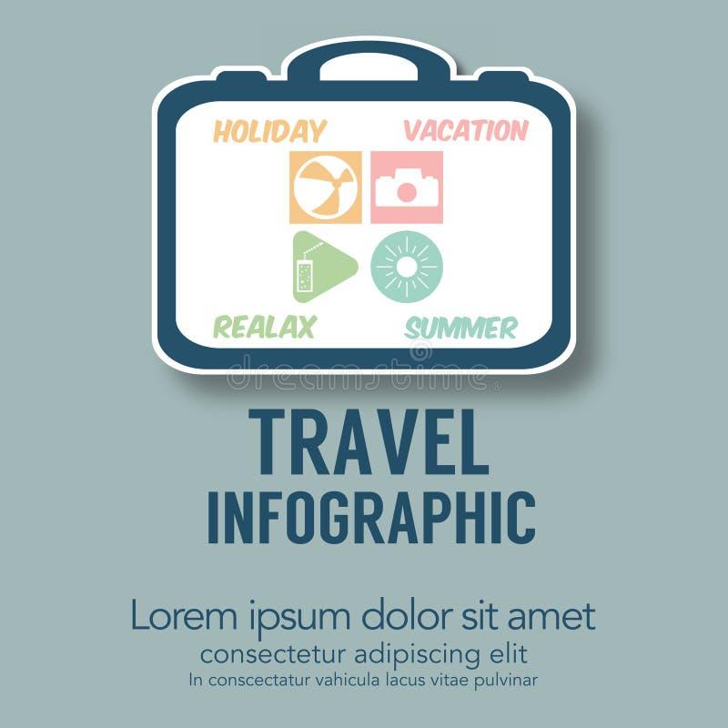 旅行infographic计划摘要图片 皇族释放例证