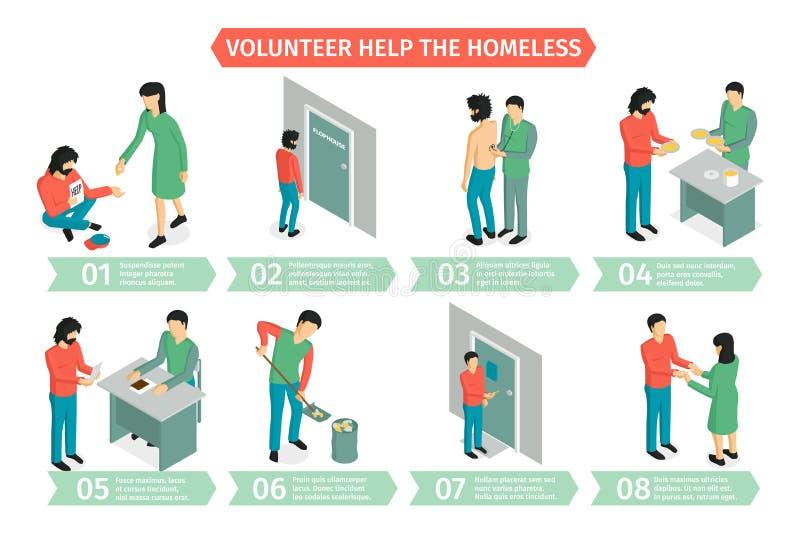 无家可归的志愿的等量Infographics 皇族释放例证